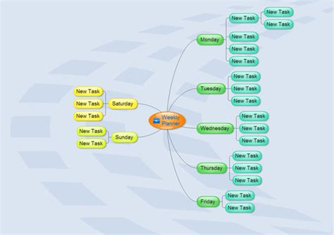 Freeware Floor Plan Software by Weekly Planner Mind Map