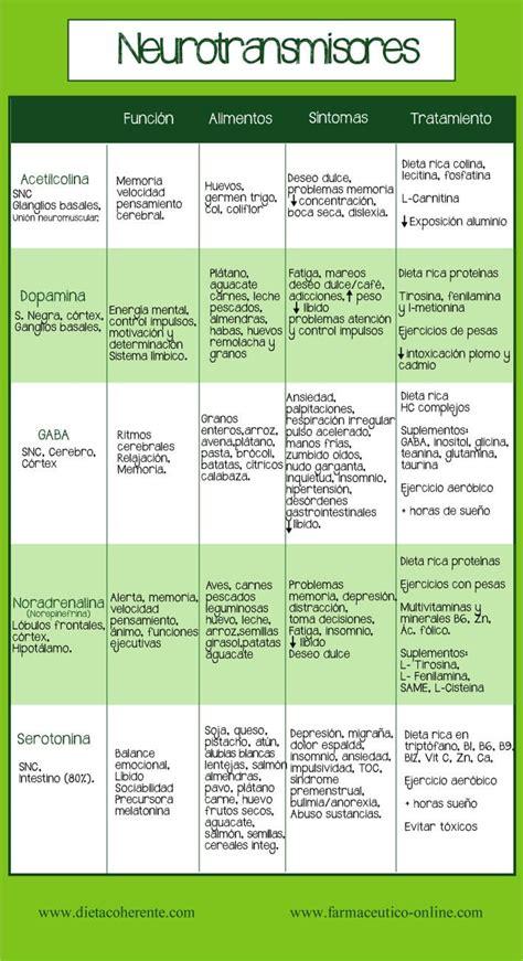 alimentos serotonina top 10 alimentos ricos en serotonina nutricionista online