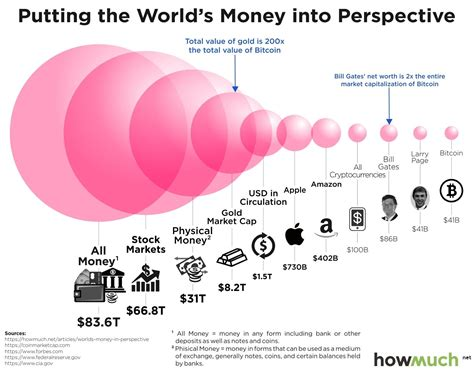 bitcoin bubble burst is bitcoin a bubble set to burst seeking alpha