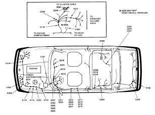 2008 bmw 325i wiring diagram bmw 325i convertible electrical wiring diagram 1991