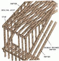 how to make a dormer answers to questions about how to build stairs how to