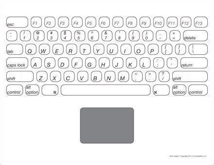 learn  keys   keyboardmake   laptop