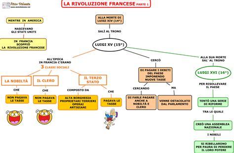 illuminismo e rivoluzione francese la rivoluzione francese 2 170 media aiutodislessia net