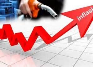 Kelebihan Bps apa sih inflasi ini pengertian sederhananya nasional