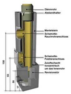aufbau kamin schreyer fblask dn 160 mm x 10 m fertigteilschornstein