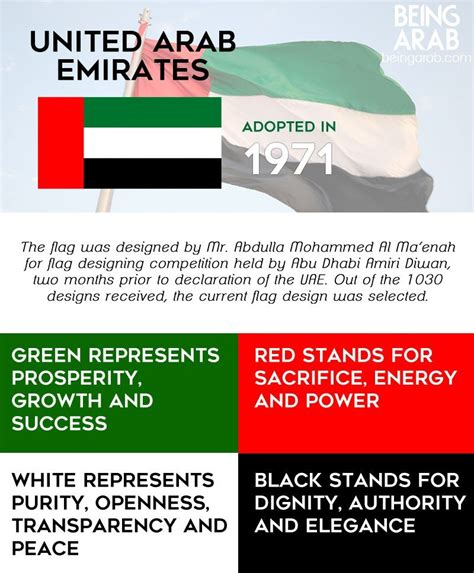 emirates meaning here s what the flags of arab countries symbolize 187 being arab