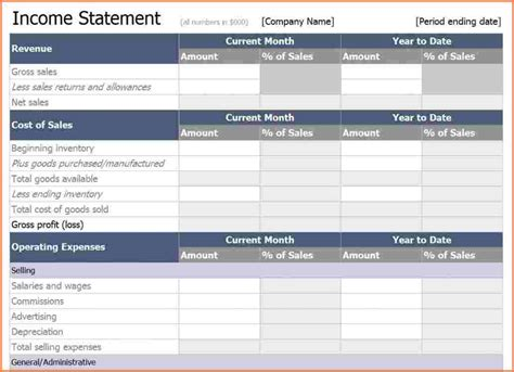 rental property profit and loss statement template 28 images