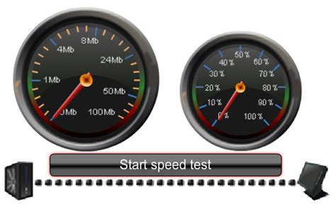 mobile connection speed test all for students top 3 mobile and broadband