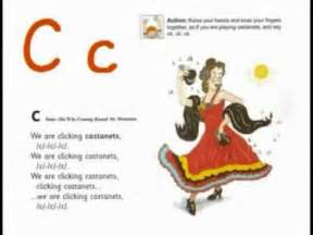 jolly phonics letter c