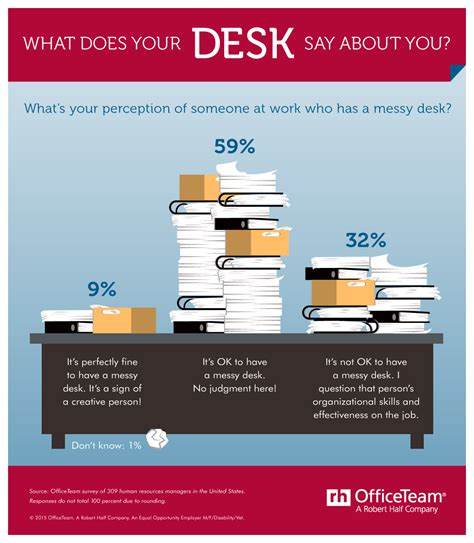Clean Desk Policy Poster by Clean Desk Policy Poster Www Imgkid The Image Kid Has It
