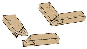 Self wedging tenon and mortise joint