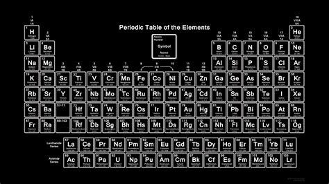 periodic table  black  white wallpaper periodic