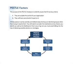 pestle analysis template sle pestle analysis template 7 free documents in pdf