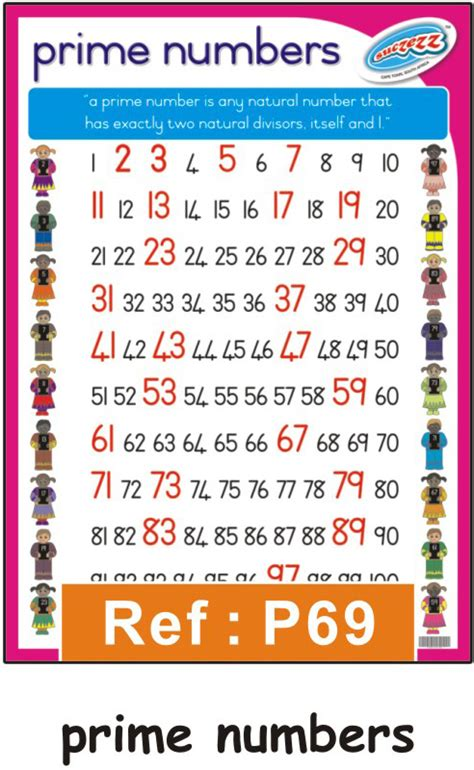 printable prime number poster quot prime numbers quot educational poster for the school