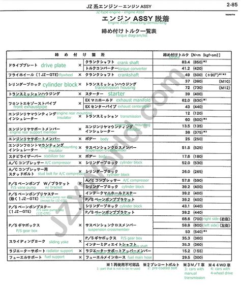 jzx100 wiring diagram 21 wiring diagram images wiring
