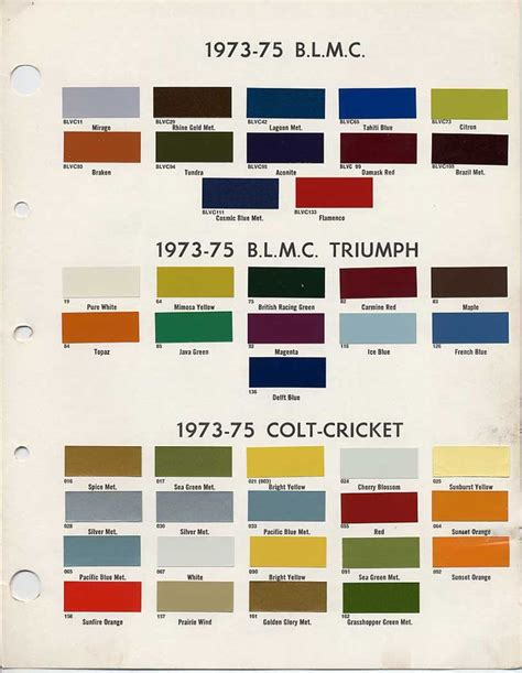 dupont color codes alfa romeo autos post