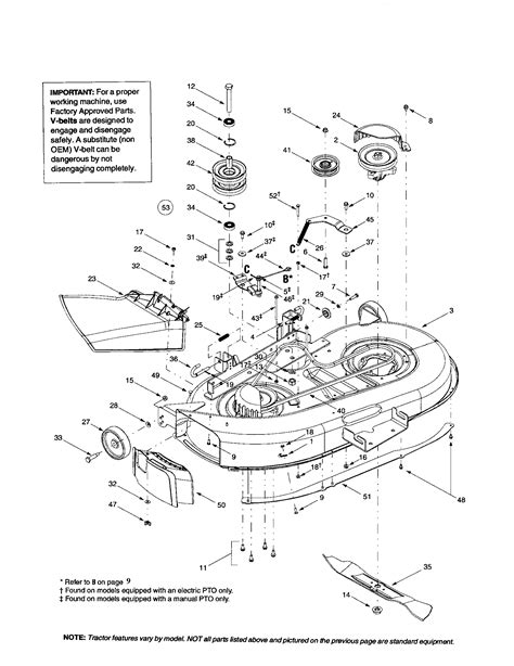mtd yard machine parts diagram beautiful huskee lawn mower parts 12 mtd