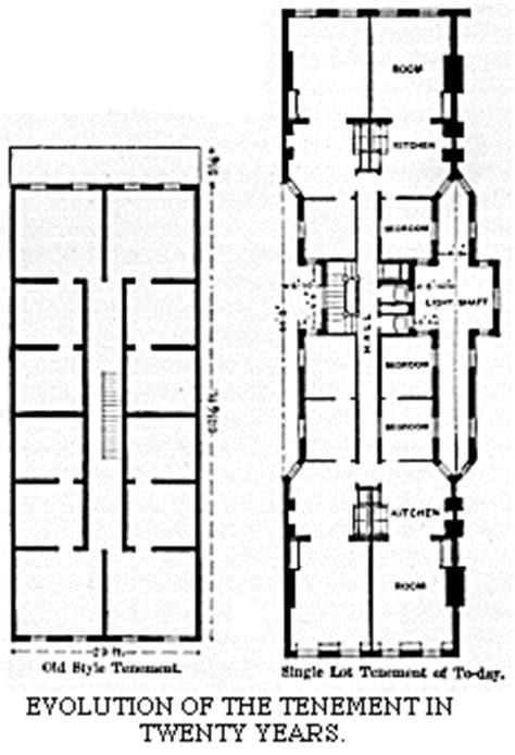 tenement floor plan urbanization