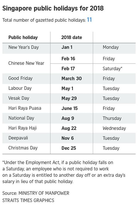 new year dates 2018 singapore holidays in 2018 only 4 weekends next year