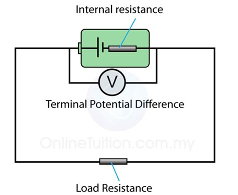 load resistor define definition of resistor load 28 images electromotive flashcards integrated technologies