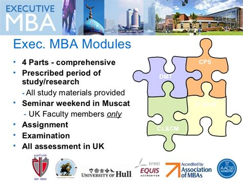 Mba Research Modules by Hull Mba Muscat Intake 32
