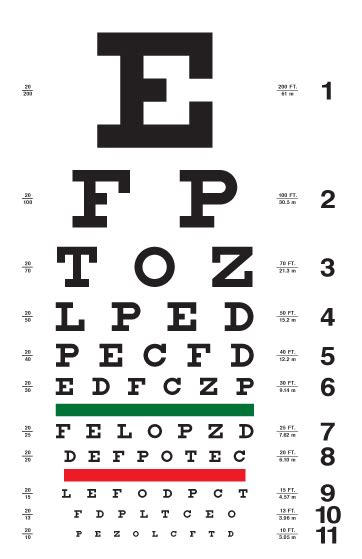 printable eye chart pdf traditional eye chart