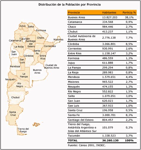 tabla de asignacion presupuesto para provincias del ecuador informe moderno monografias com
