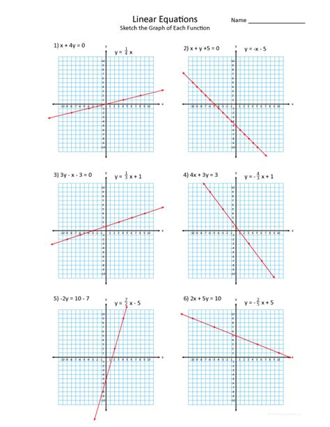 Graphing Linear Functions Worksheet Answers