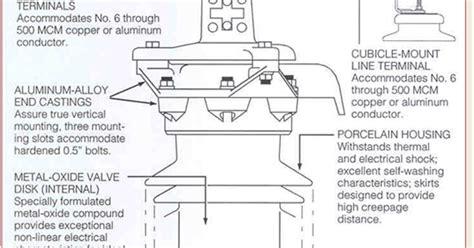 inductor betekenis protection of transformer motor generator 28 images protection of transformer motor