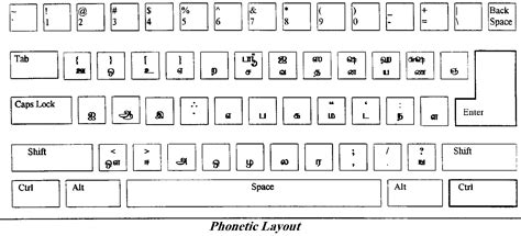 tamil font keyboard layout free download tamil fonts keyboard free download