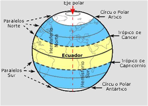 fotos de la tierra con latitud y longitud unidad 15 la representaci 243 n de la tierra