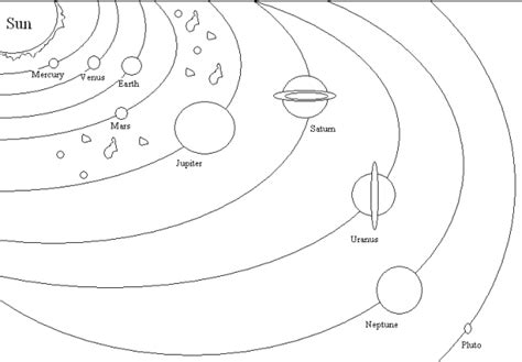 printable solar system templates page 3 pics about space