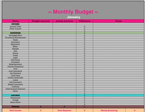 Monthly Budget Spreadsheets by Monthly Budget Spreadsheet Frugal Fanatic