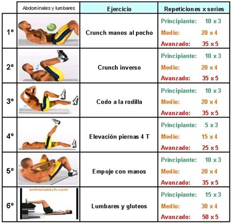 abdominales en casa para hombres entrenamiento personal optativa ef ejercicio en casa
