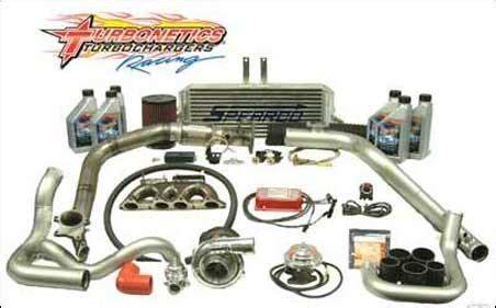 import turbo kits