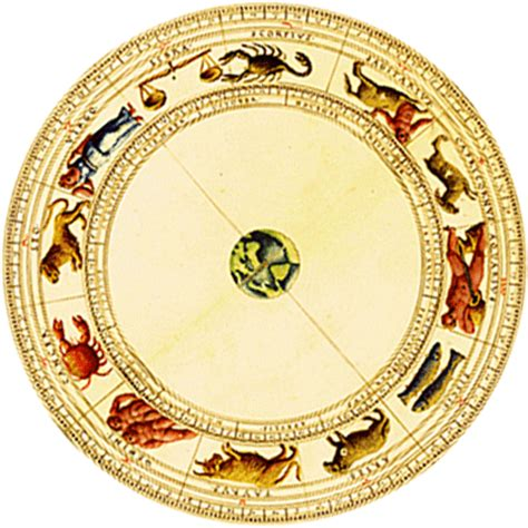 meditation astrological signs events full moon calendar
