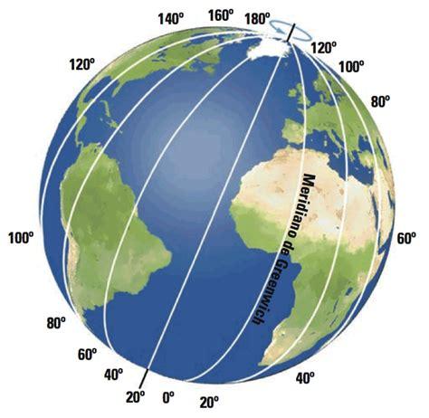 fotos de la tierra con latitud y longitud tenerifitocandelariero l 205 neas terrestres imaginarias