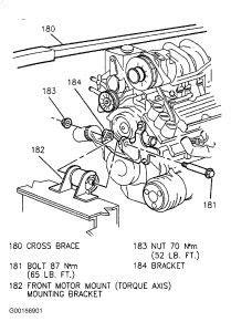 1994 Buick Lesabre WATER PUMP: REPLACING a WATER PUMP HOW