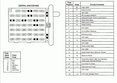2004 ford mustang fuse box diagram 2004 mustang fuse box diagram fuse box and wiring diagram