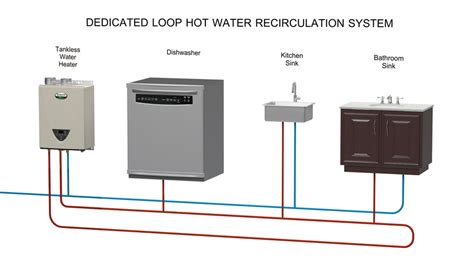 540p tankless with recirculation a o smith corp