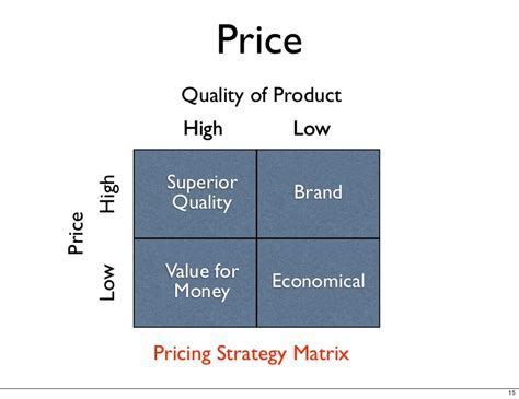 brand value and pricing strategies entrepreneur 3 marketing plan strategies distribution