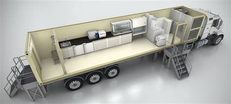 design lab rv mobile self sustained laboratory