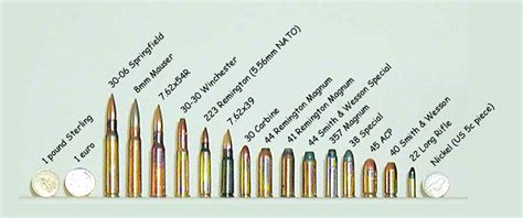 pistol bullet caliber sizes chart ammo and gun collector a couple of simple ammo comparison