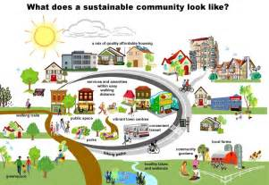 what does a sustainable community look like and earn 25