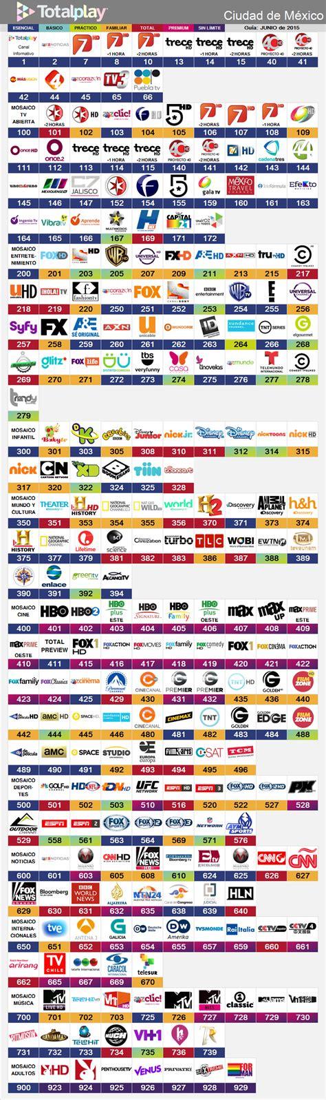 gua total de los gu 237 a de canales de totalplay m 233 xico de junio de 2015 cableoperadores foromedios