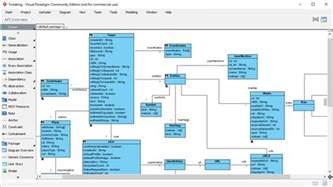 Home Design Software For Mac Os X free uml tool