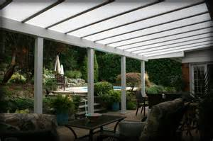 outdoor awnings and canopies trend pixelmari