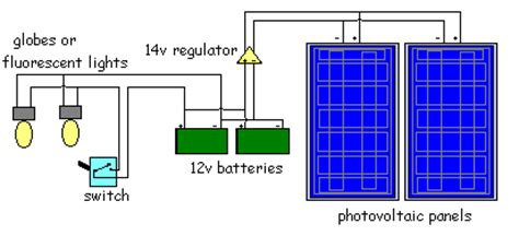 Simple Solar L Circuit by Solar Powered Lights