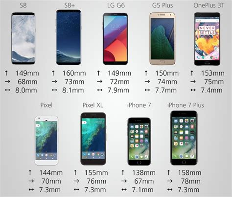 comparison of mobile phones 2017 smartphone comparison guide