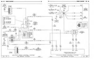 1997 jeep wrangler wiring diagram pdf 1997 jeep free